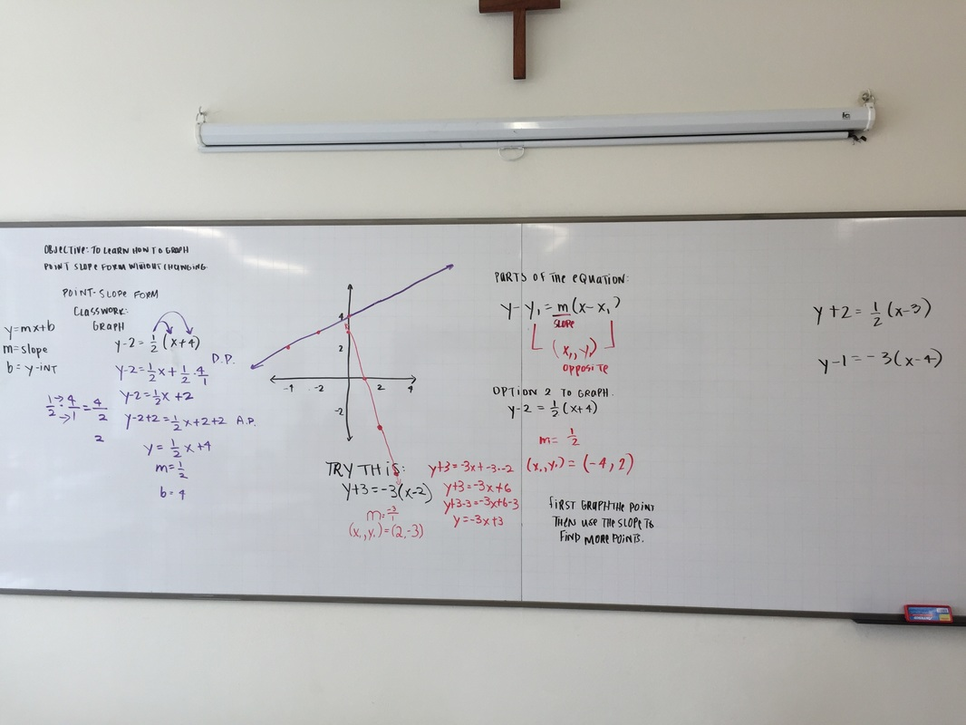 7b gimnasio campestregrade 7 math today we did review on how to graph linear equations and how to find the equations of linear equations from a graph falaconquin